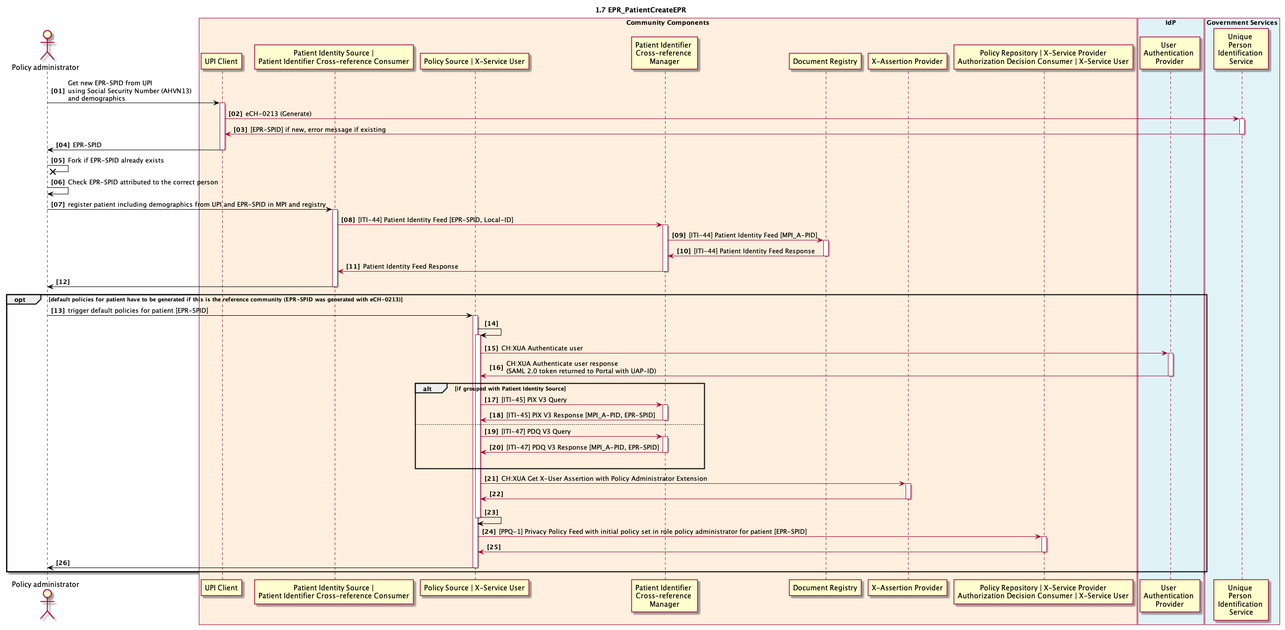 Index of /docs/sequence_diagrams